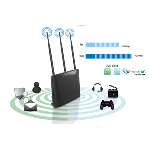 D-Link Dual Band Wireless AC750 ADSL2
